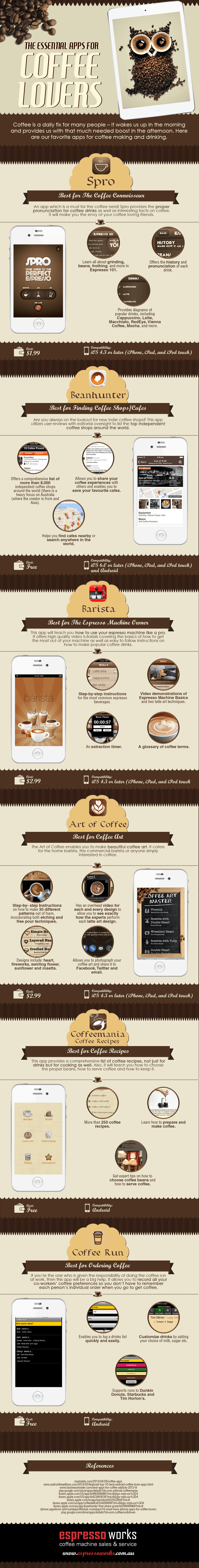 Essential Apps For Coffee Lovers